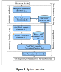 ismir2009-proceedings.pdf (page 342 of775)