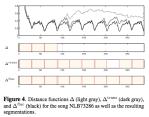 ismir2009-proceedings.pdf (page 746 of775)