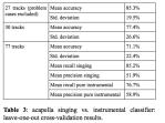 ismir2009-proceedings.pdf (page 769 of775)