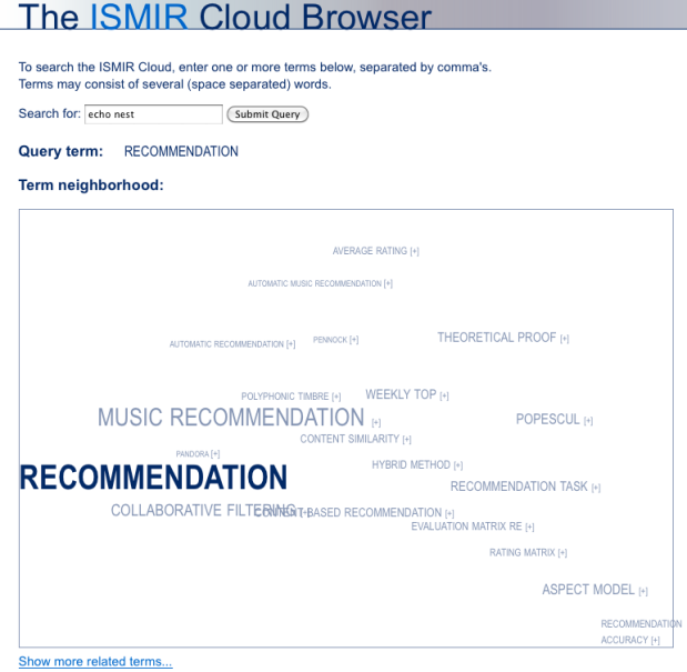 The ISMIR Cloud Browser