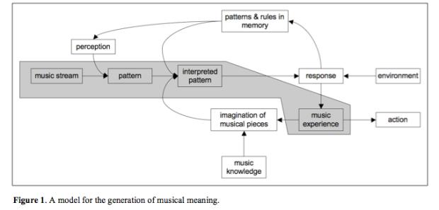 Wiering-fmir.pdf (page 2 of 3)