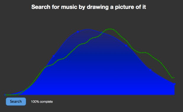 Search for music by drawing a picture of it