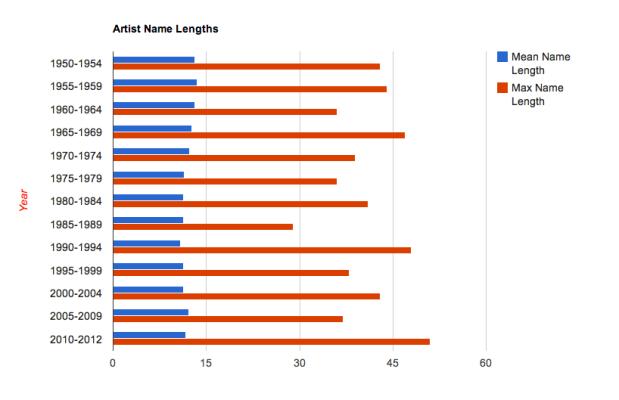 data   Music Machinery   Page 9