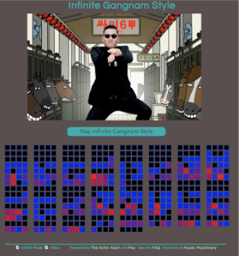 POP MUSIC POSTER Gangnam Style PSY Point