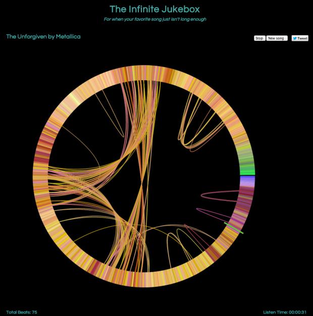 The Infinite Jukebox