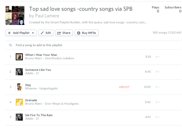 Top_sad_love_songs_-country_songs_via_SPB_–_Rdio