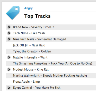 Top_Tracks_tagged_as_'angry'_–_Music_at_Last.fm