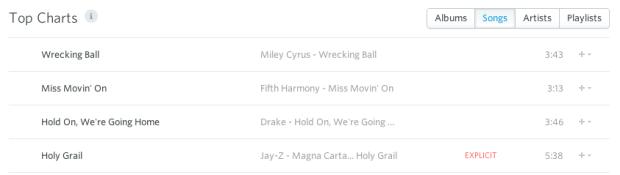 Top_Charts_–_Rdio