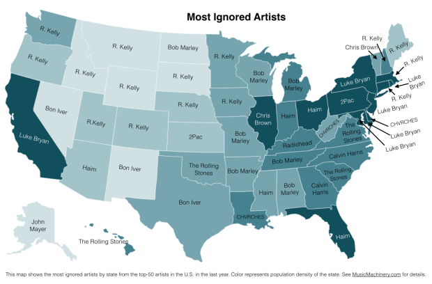most-ignored-artists-2