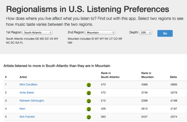 Regionalisms_in_U_S__Listening_Preferences