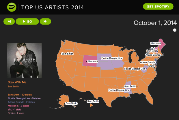 Top_US_Artists_2014