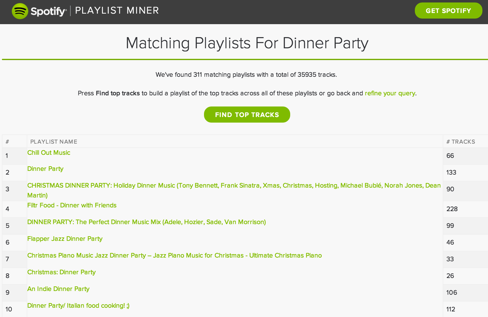The Playlist Miner | Music Machinery